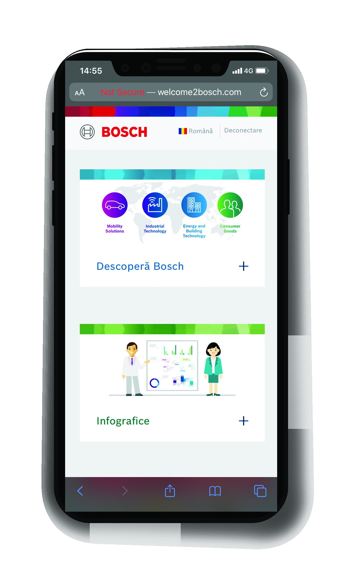 Welcome 2 Bosch